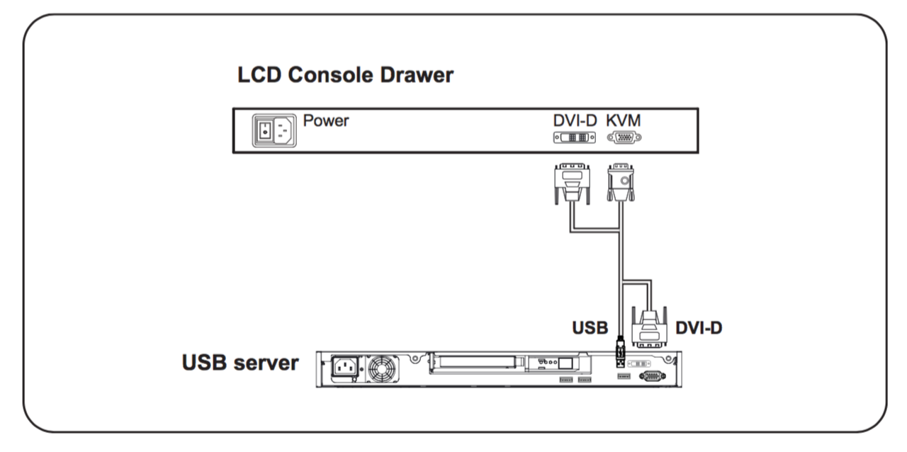RF117HD_Diagrams_DVIToSever_v02