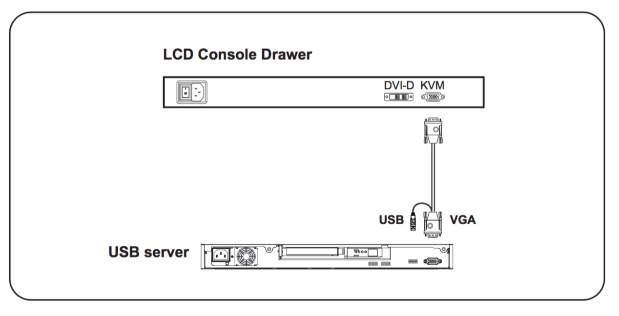 RF117HD_Diagrams_VGAToServer_v02