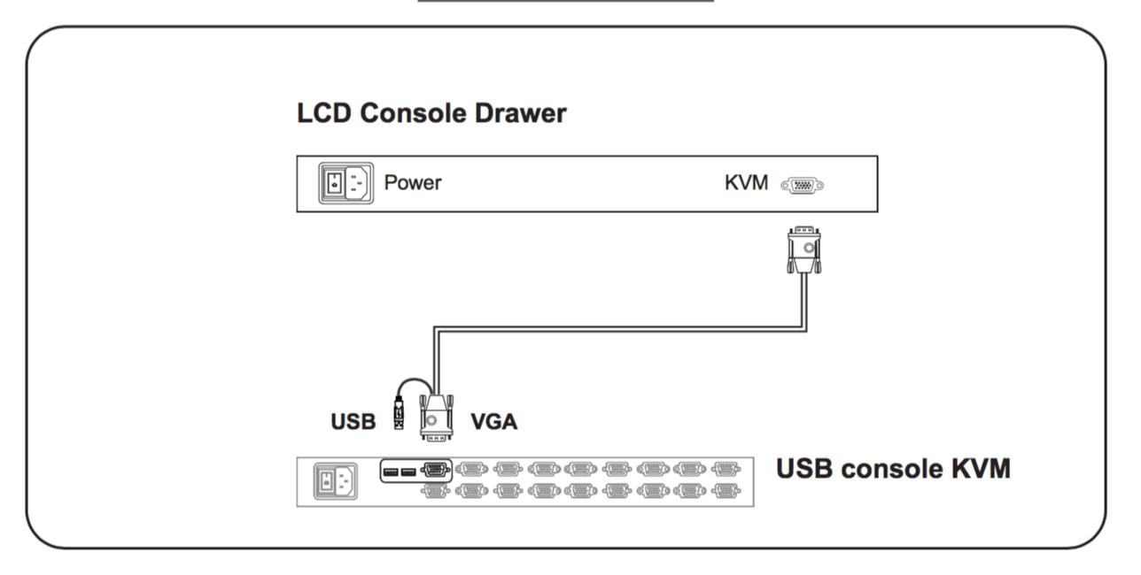 RWX119 VGA to KVM Diagram