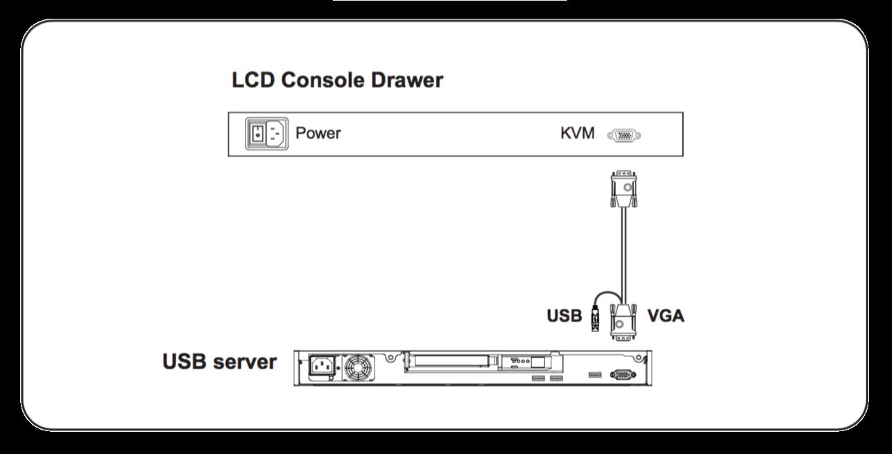 RWX119 VGA Cable Diagram